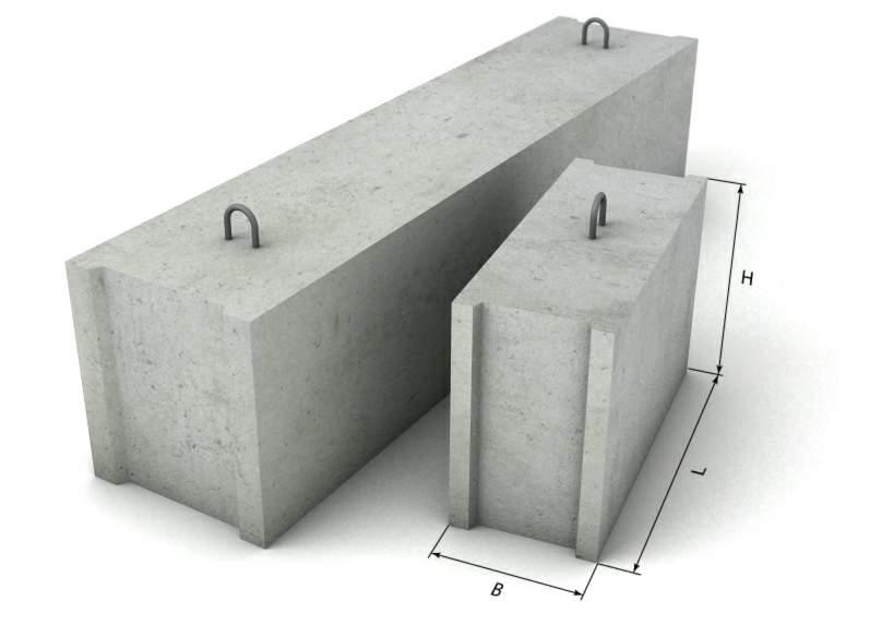 Купить блоки ФБС в Анапе